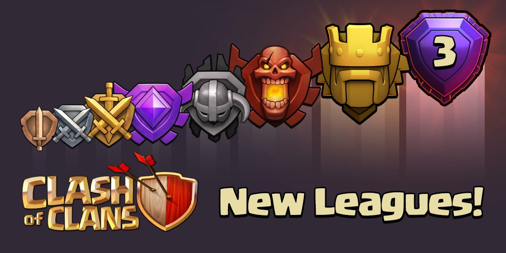 Clash of Clans: Legend League